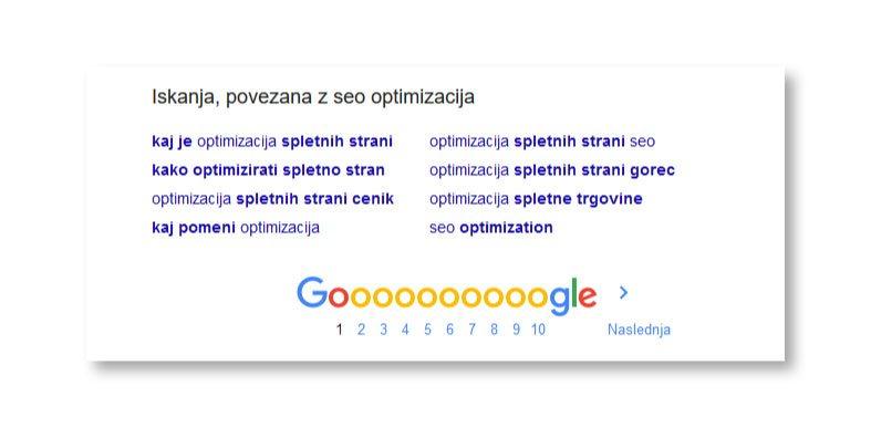 Kaj je SEO optimizacija? Iskanja povezana z seo optimizacija v pomoč