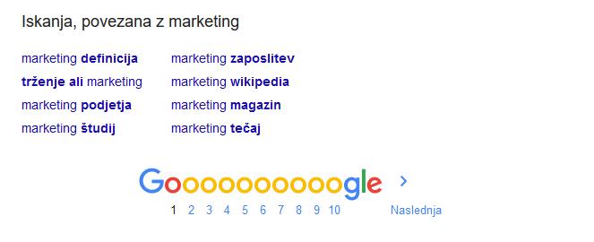 Googlova povezana iskanja - Kraft&Werk