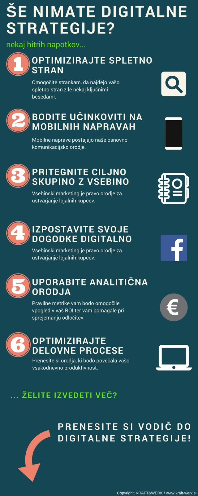 BLOG-8 dejstev o digitalnih veščinah in ekonomiji v Sloveniji - INFOGRAFIKA 3.png
