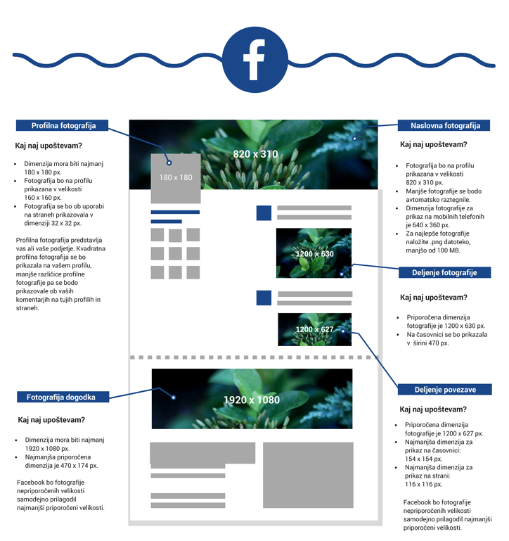 Družabna omrežja - Facebook dimenzije