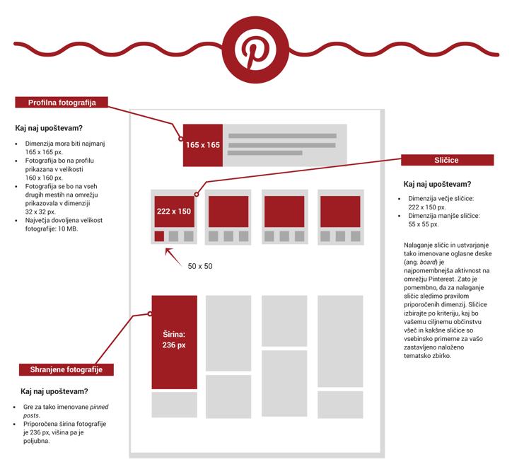Družabna omrežja - Pinterest dimenzije