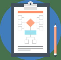 Vsebinski marketing - 4 koraki do kakovostne in relevantne vsebine - Format vsebine